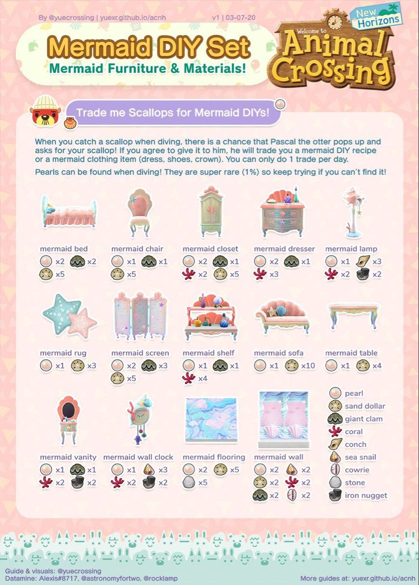 Pin By Caitlyn Graham On Animal Crossing Ideas In 2020 Animal Crossing Animal Crossing Funny New Animal Crossing