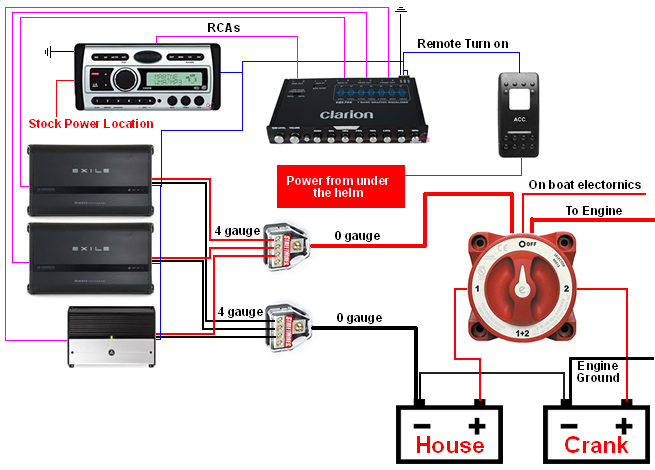 boat amplifier wiring diagram   29 wiring diagram images