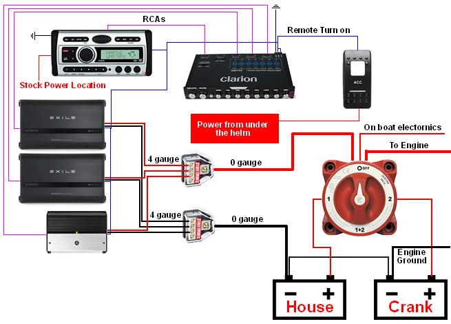 Dual Radio Installation Instructions