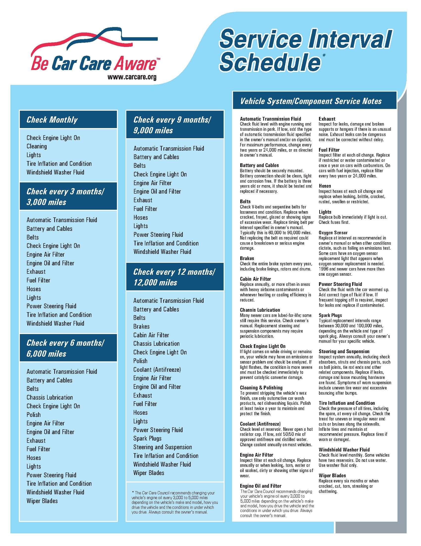 Car Maintenance Schedule Http Www Lonewolf Software Com Automotive 20wolf 20purchase Htm Car Care Car Maintenance Automotive Care