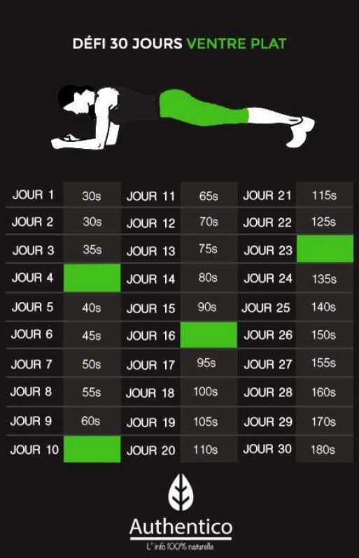 Authentico.fr - Programme de remise en forme - C'est bien connu les exercices de gainage comme l'exe...