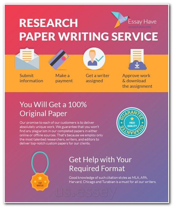 grade writing prompts introduction to a research paper thesis grade 1 writing prompts introduction to a research paper thesis paper whole paper suppliers definition essay structure steps in writing an essay