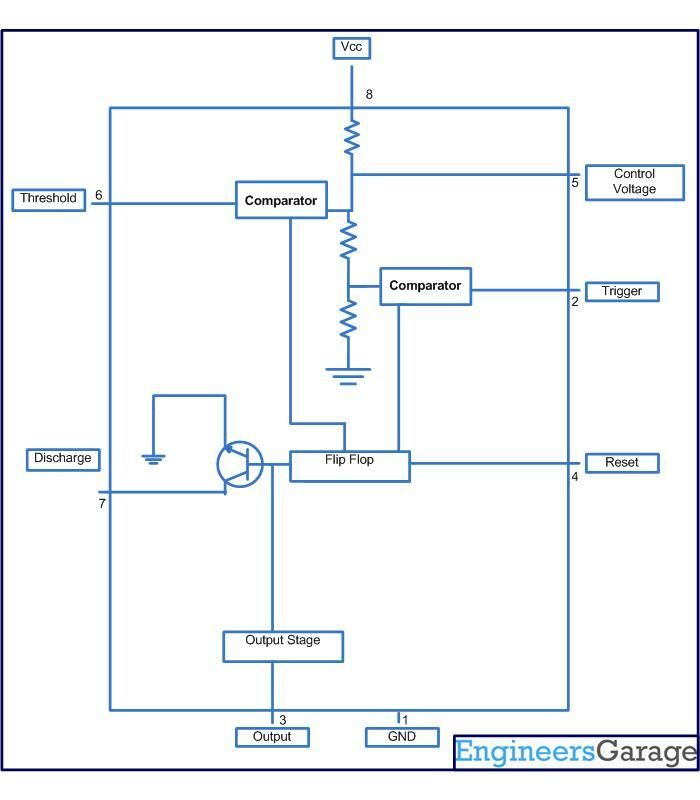 Circuit Diagram for Automatic OFF timer for CD player | Electronic ...