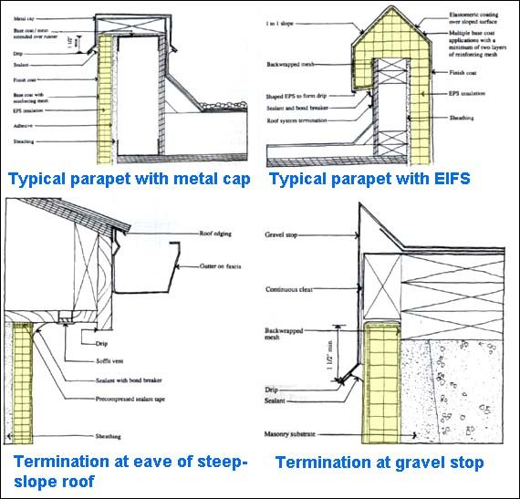 Construction Details Badass Architectural Drawings