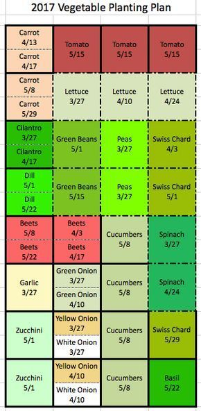 Photo of Square Foot Garden Planting Plan for 2017 | Harmony Hills Home and Garden   #diygardendecorat…