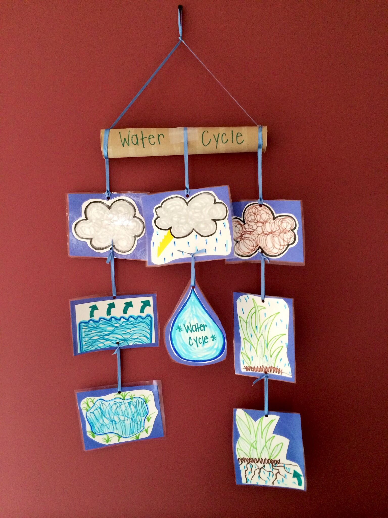 Water Cycle Mobile Down Up Over Around And Back Down