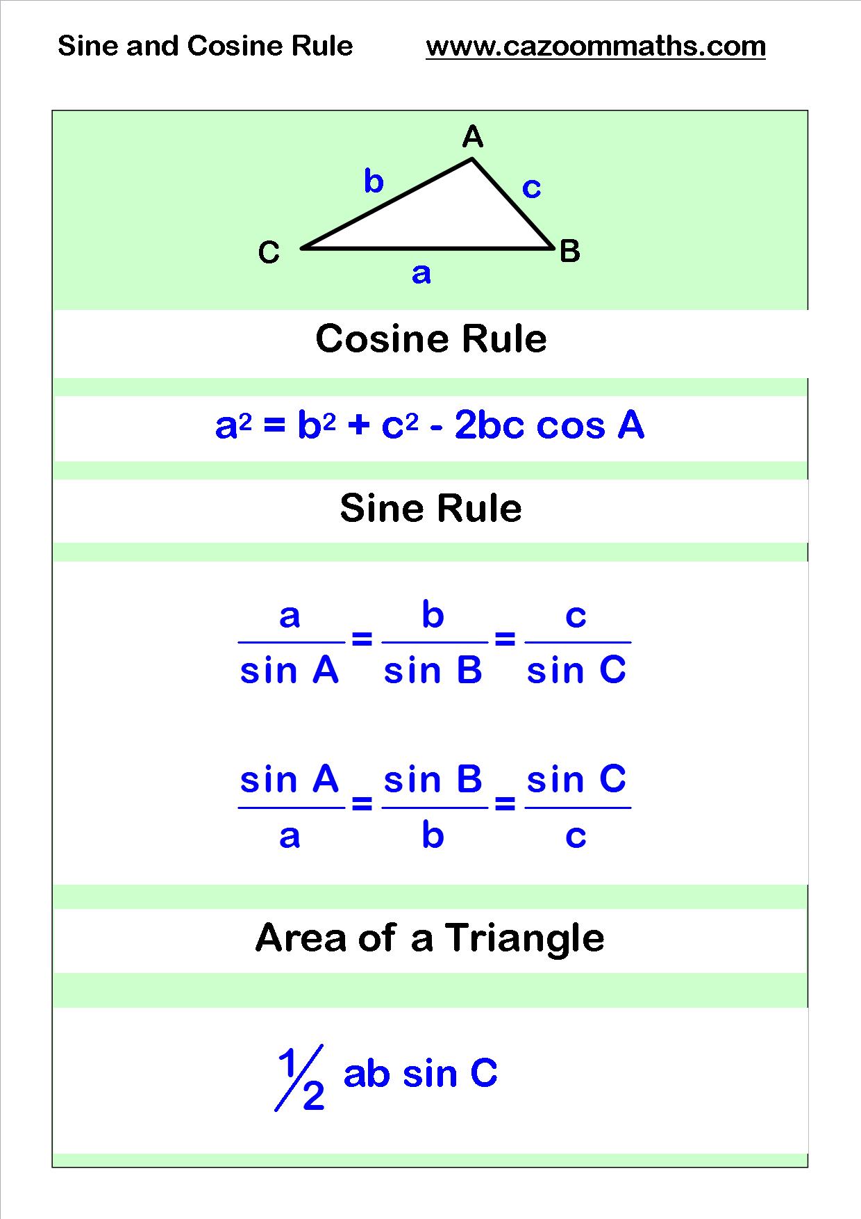worksheet Area Of A Triangle Using Sine Worksheet gcse maths geometry worksheets math trigonometry and school cosine sine rule