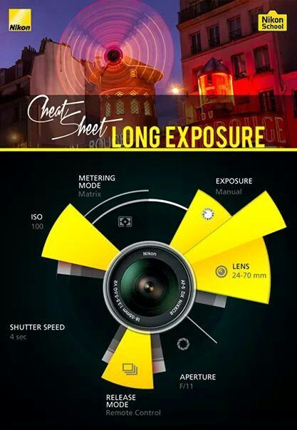 Photo of Long exposure photography cheat sheet – Sylva