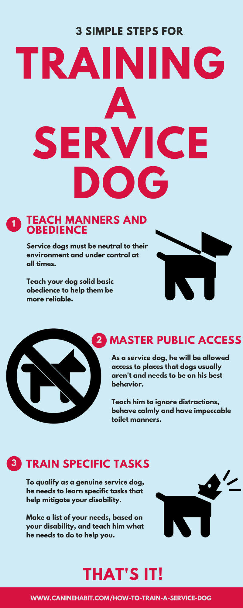 Infographic How To Train A Service Dog Dog training