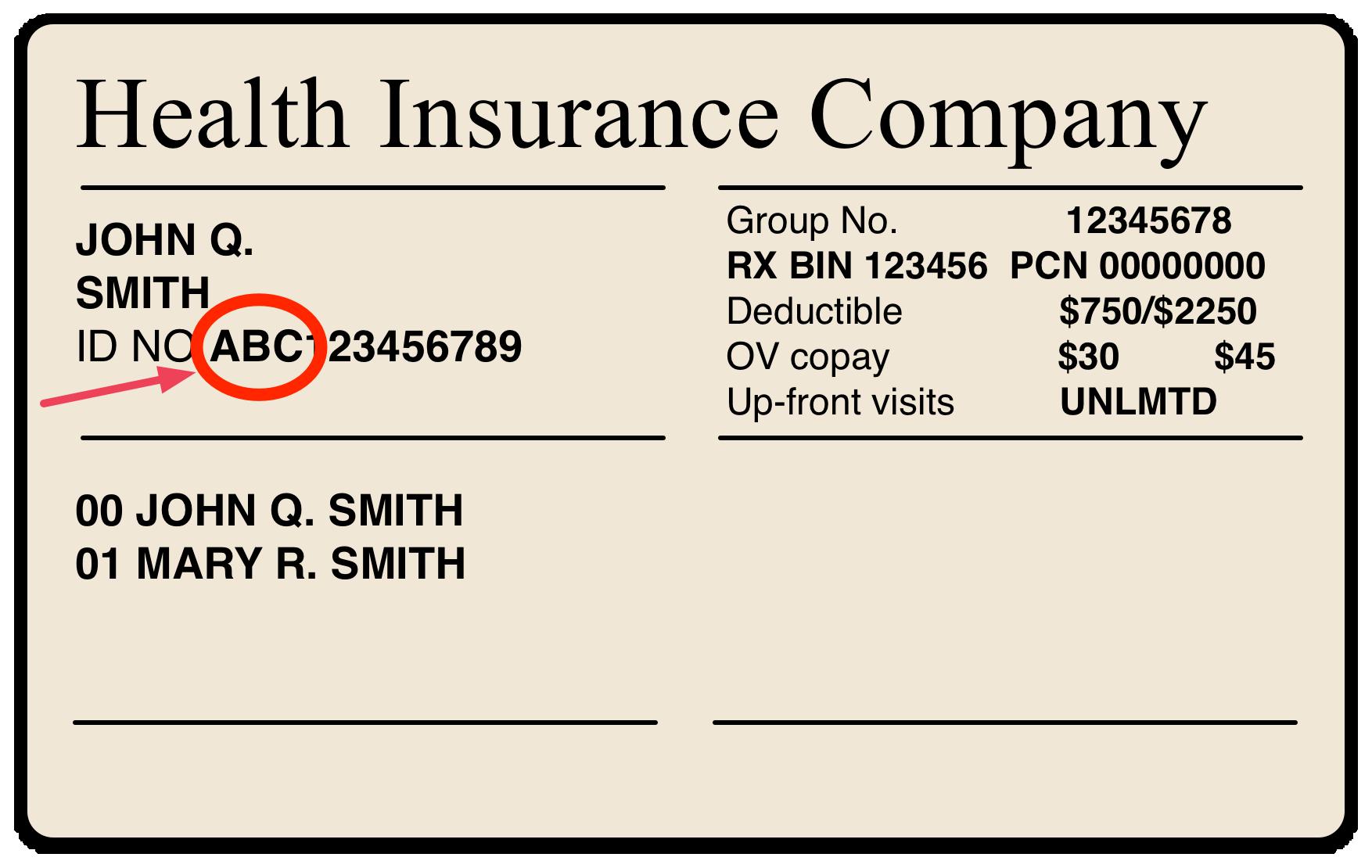 Velugubanti Gireesh Southfield Mi Blue Cross In Network Highly Recommended Health Insurance Companies John Q Health Insurance