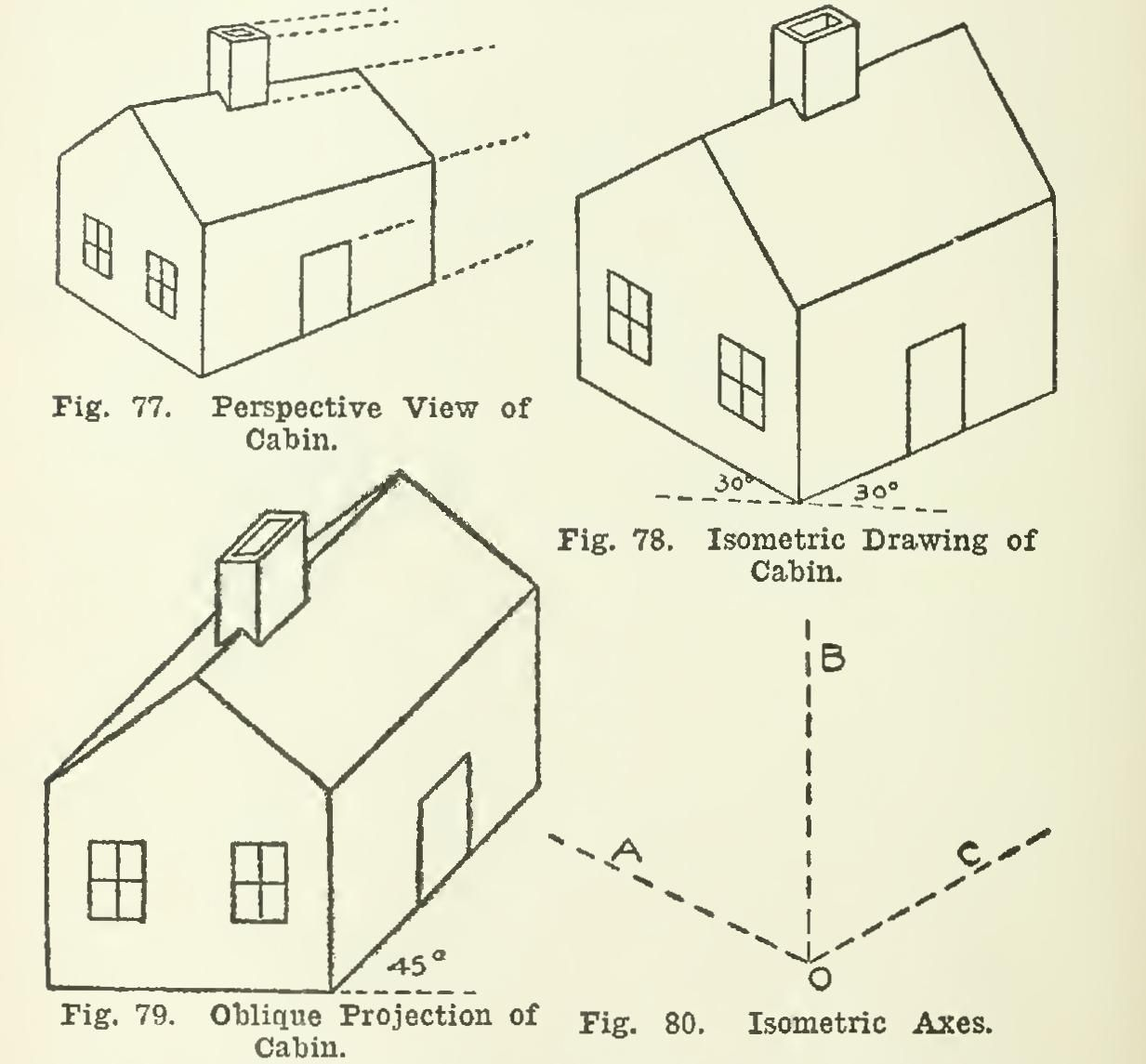 drafting supplies | Pictorial Drawing 110 - isometric, fig, edges, shown,  vertical, drawn .
