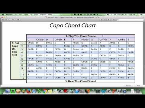 How To Use A Capo Chord Chart Youtube Guitar Pinterest Chart