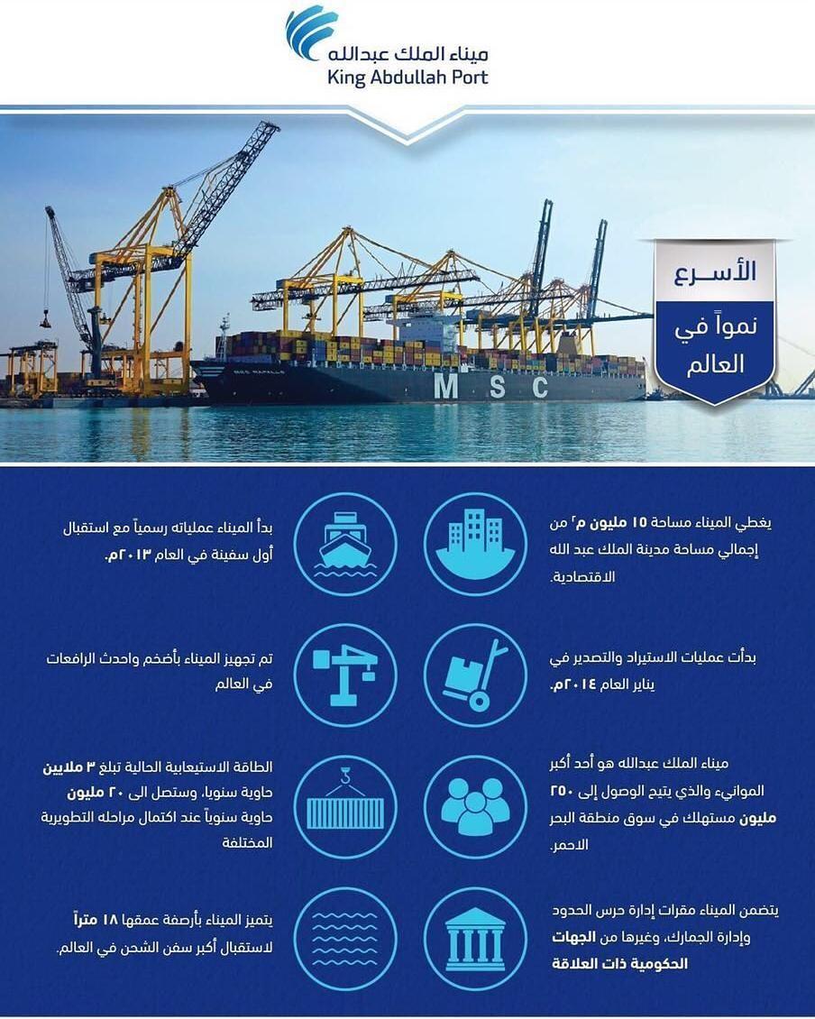 ميناء الملك عبدالله بـ رابغ اول ميناء يمتلكه ويطوره ويديره القطاع الخاص بالكامل ويعد تجسيدا حقيقيا للمشاريع العملاقة في البلاد King Abdullah Msc Weather