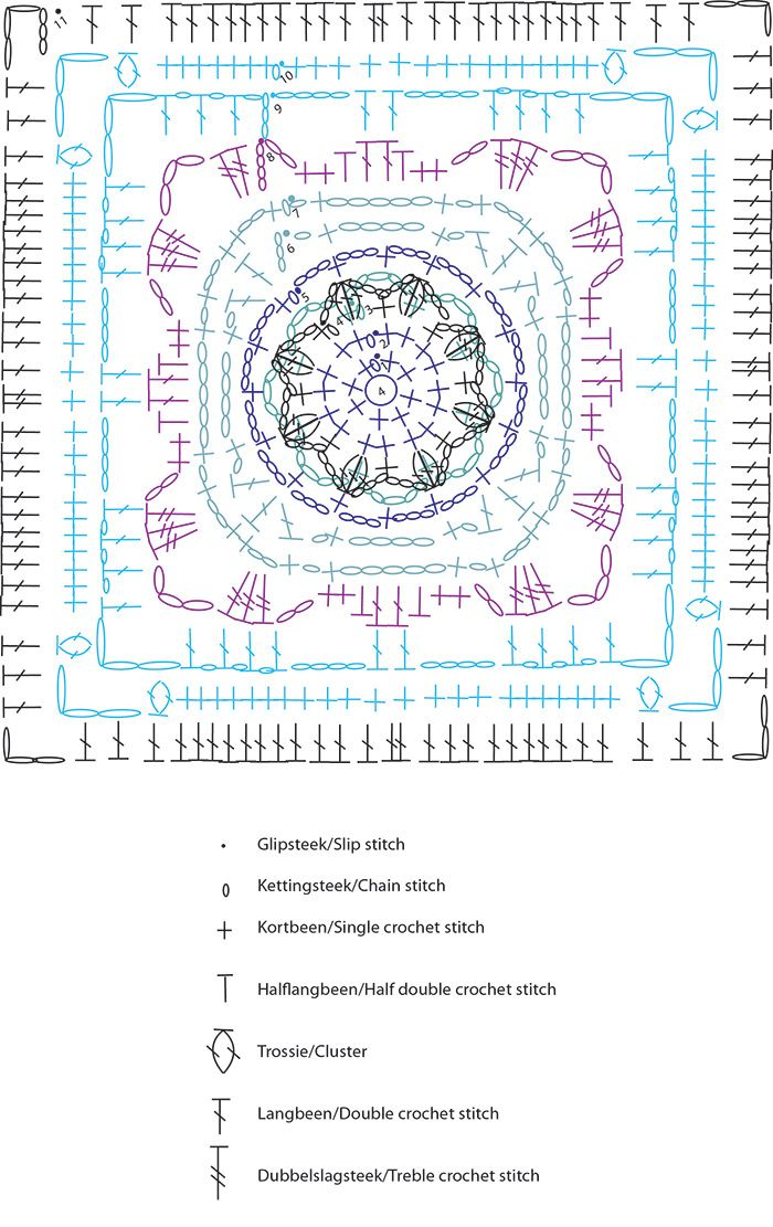 Here is the pattern for Moroccan crochet square #8   Crochet Motifs ...