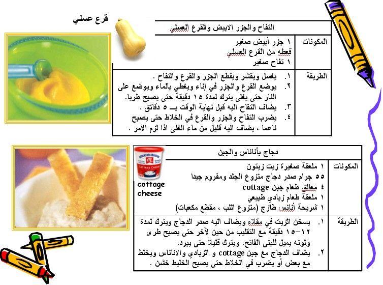 اكلات و وجبات شهية و لذيذة و سريعة للاطفال بالصور قسم الأسرة و تربية الاطفال صحة و غذاء الطفل Baby Food Recipes Food Cottage Cheese