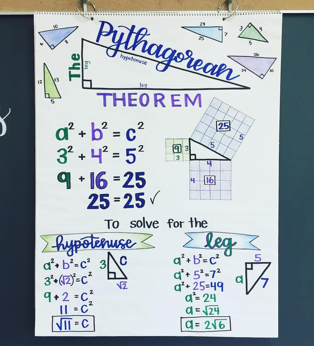 The Pythagorean Theorem Anchor Chart Baby Ready For Next Week This Will Be Added To My Anchor Chart Bundle So Expe College Math School Algebra Studying Math