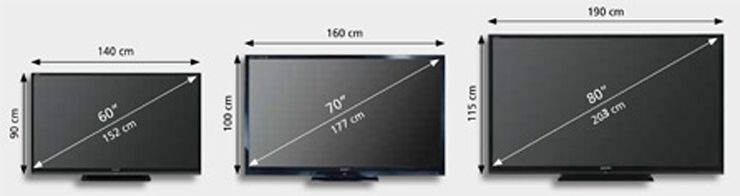televisore 50 pollici dimensioni Cerca con Google  : 383ad356731ba92a53e6849b484f7808 from www.pinterest.com size 740 x 196 jpeg 55kB