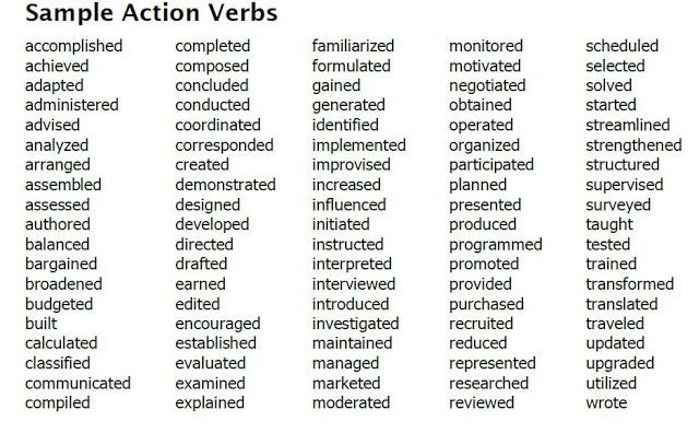 100+ RESUME ACTION VERBS FOR PROMOTING YOUR SKILLS USE