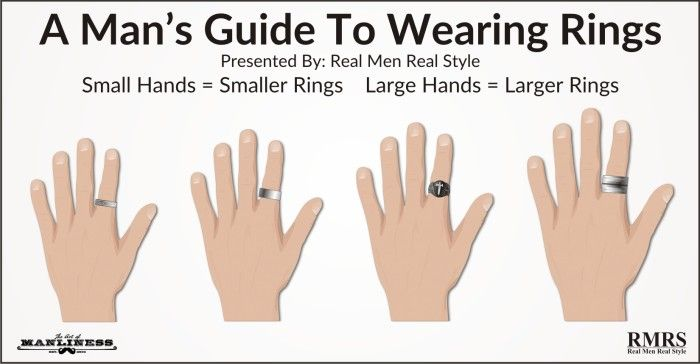 5 Rules To Wearing Rings Ring Finger Symbolism Significance Cultural Personal Relevance Of Rings How To Wear Rings Ring Finger For Men Men Wearing Rings