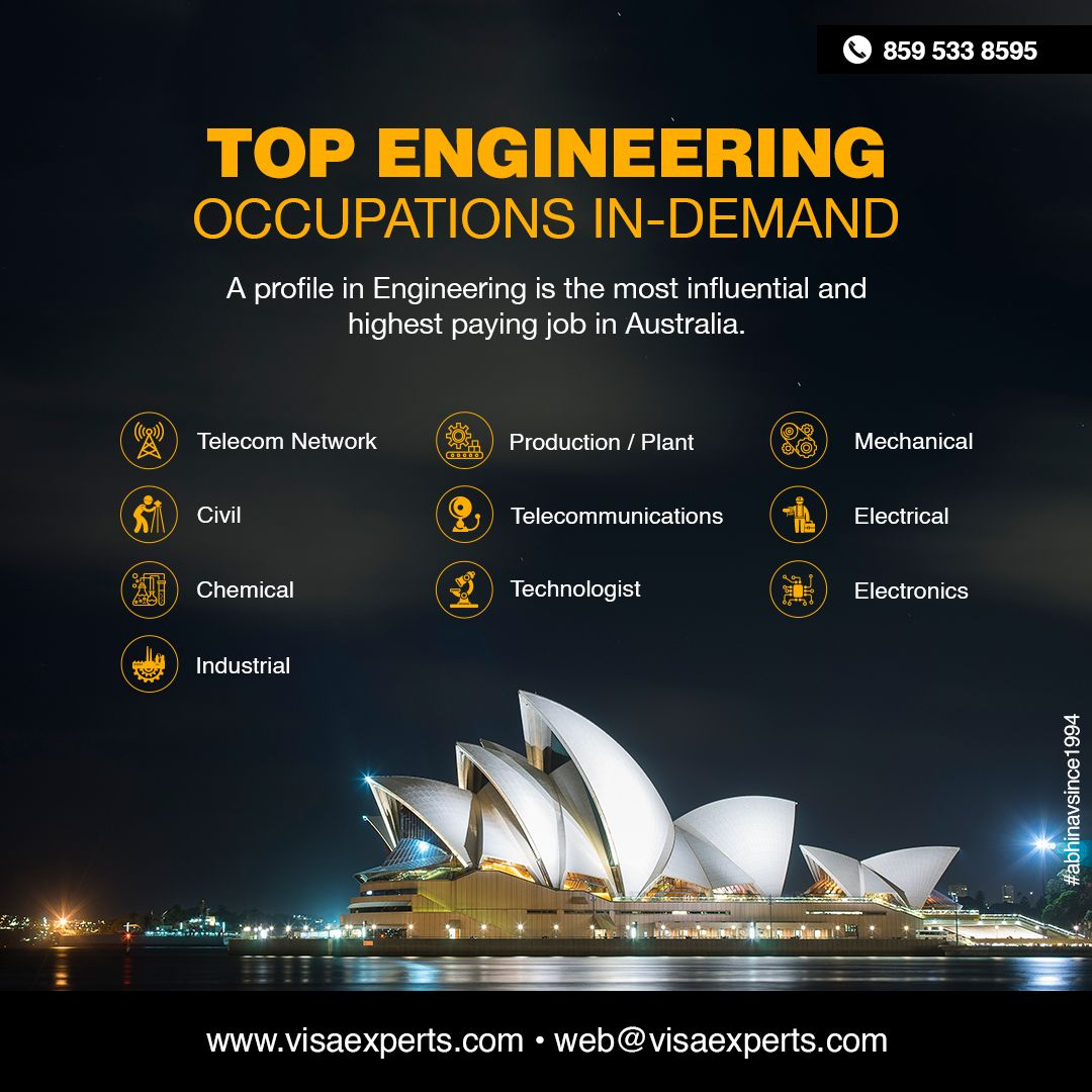 Australia values Engineers as the most influential and