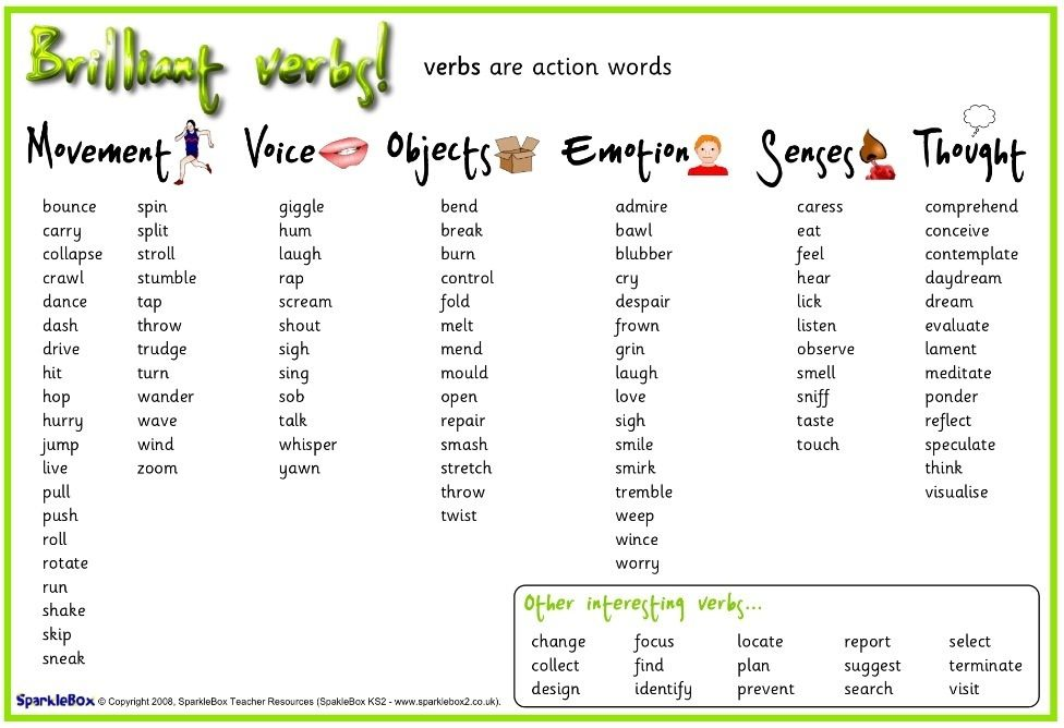 verbs actions words - Google Search Middle School Speech Therapy