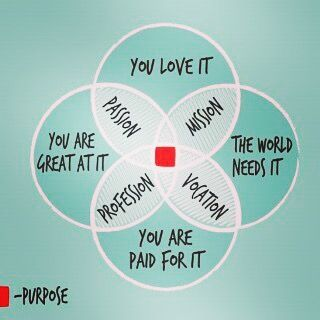 #purpose // #passion #mission #vocation #profession