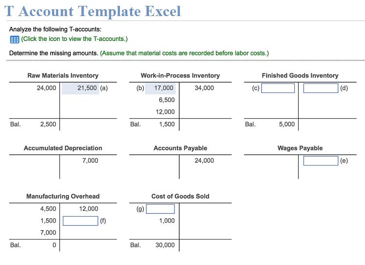 Sample t accounts hamle. Rsd7. Org.