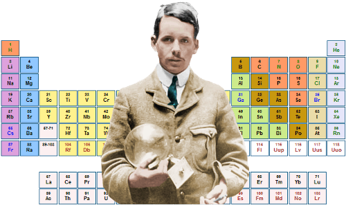 contribution of henry moseley in periodic table