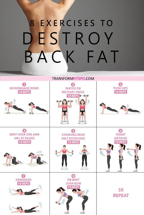 8 Exercises to Get Rid of Lower Back Fat for Women - Transform Fitspo #dumbbellworkout