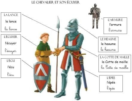 L 39 quipement du chevalier moyen age pinterest roule - Chateau de mike le chevalier ...