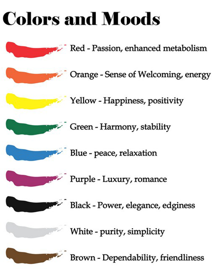 Colours And Their Moods on a mood necklace what does the colors mean - google search