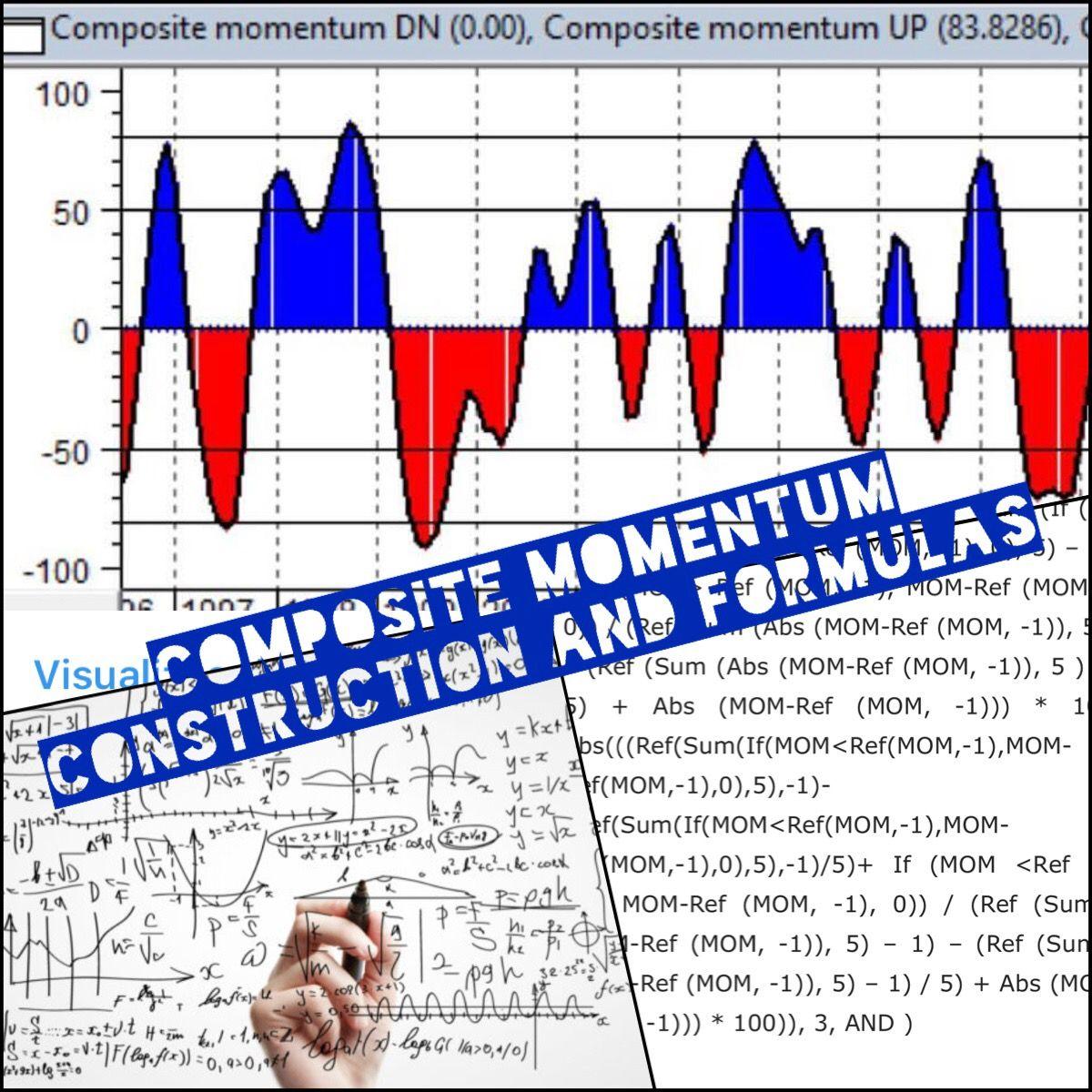 Compositemomentum Index Bloomberg Francescocaruso