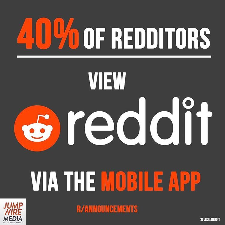 What Device Do You Use To Visit Reddit Pinterest For Business Social Media Success Business