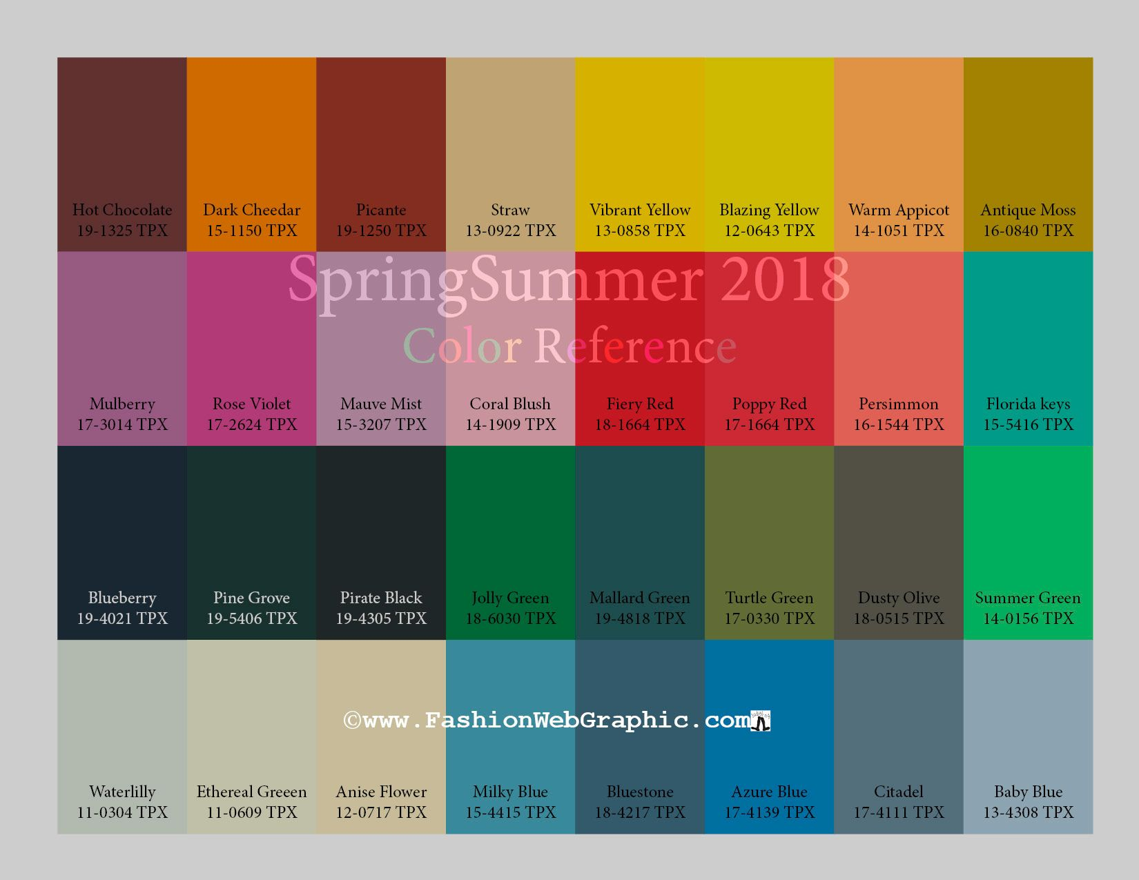 spring summer 2018 trend forecasting is a trend/color guide that