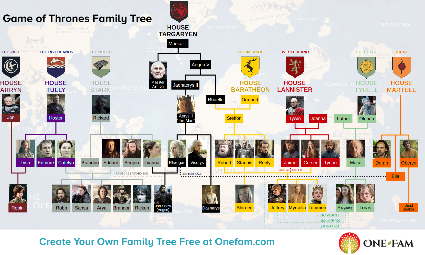 Game of Thrones Family Tree How the Characters are