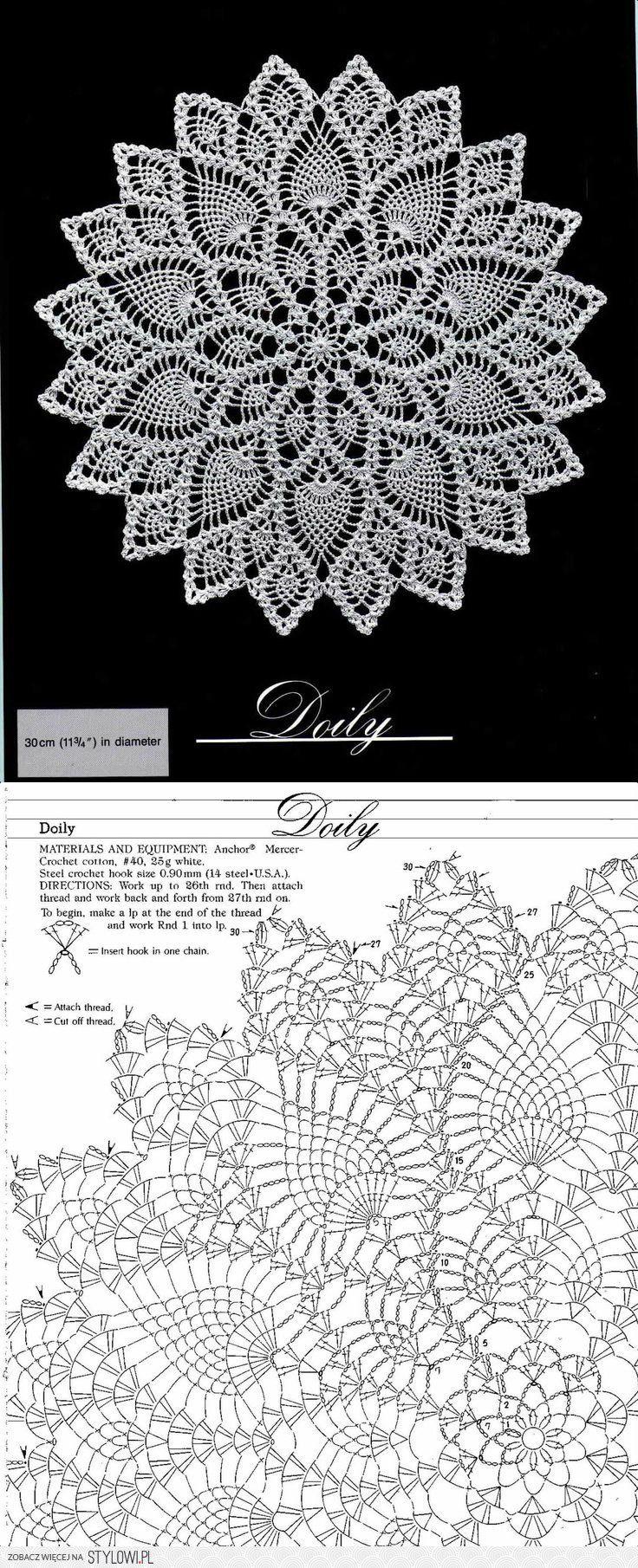 Stylowipl Odkrywaj Kolekcjonuj Kupuj Crochet Graphed Diagram Doily Patterns Doilies Free One Of The Best Diagrams Ive Done To Date