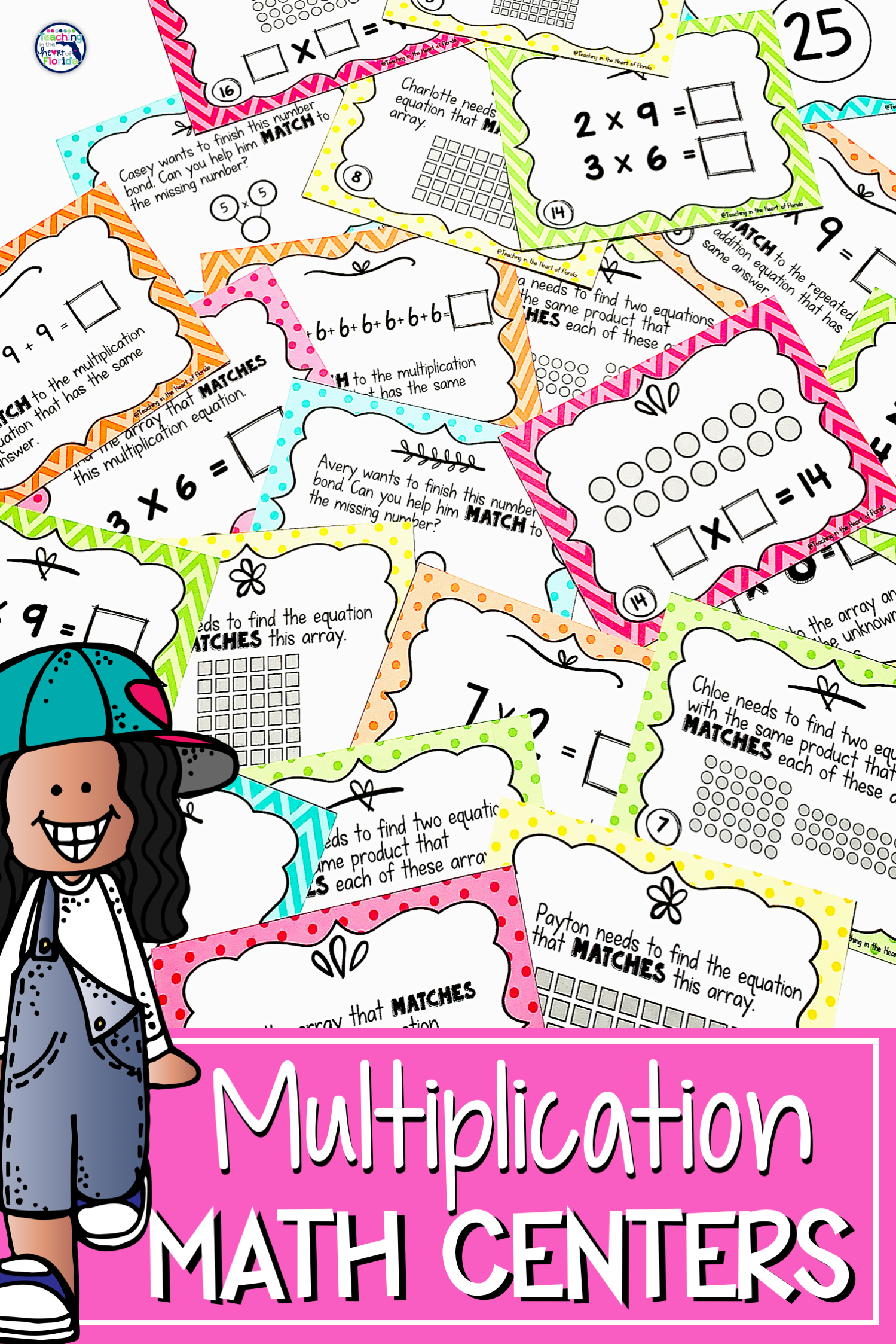 Multiplication Math Centers In