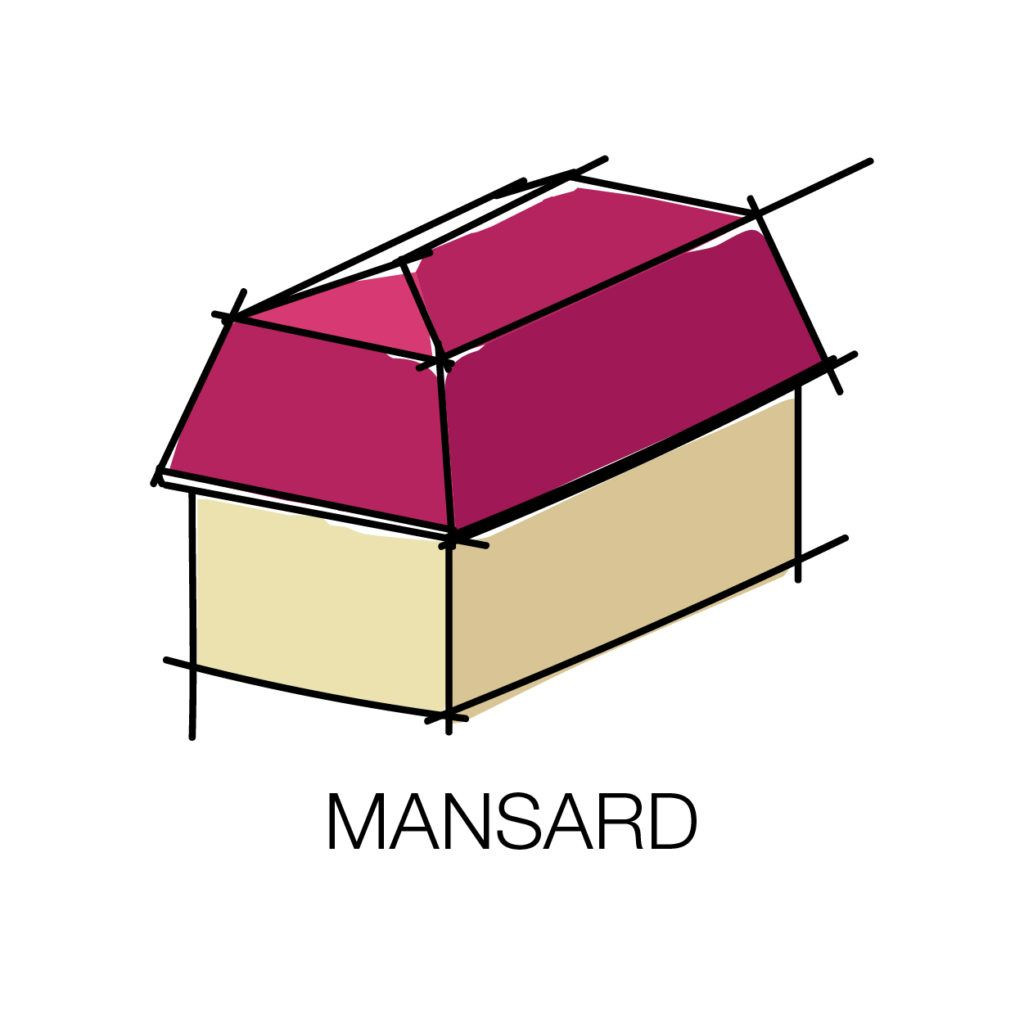 What is the mansard roof advantages and disadvantages sheltered when it comes to architectural
