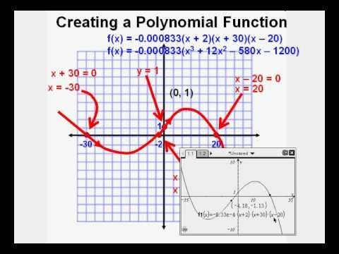 alex 39 s roller coaster creating a polynomial function youtube math videos pinterest math. Black Bedroom Furniture Sets. Home Design Ideas