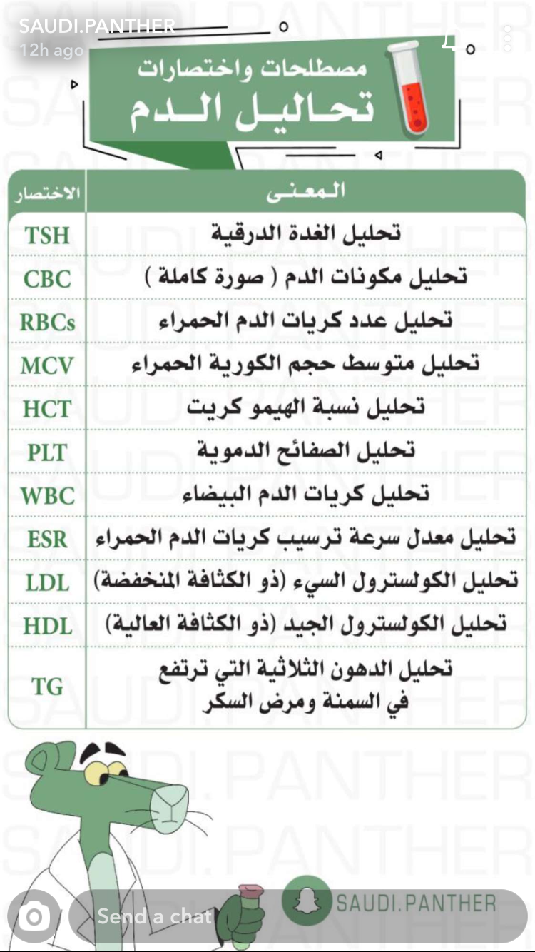 Pin By مهدي الساعدي On صور Health Skin Care Health And Wellness Center Health And Fitness Expo