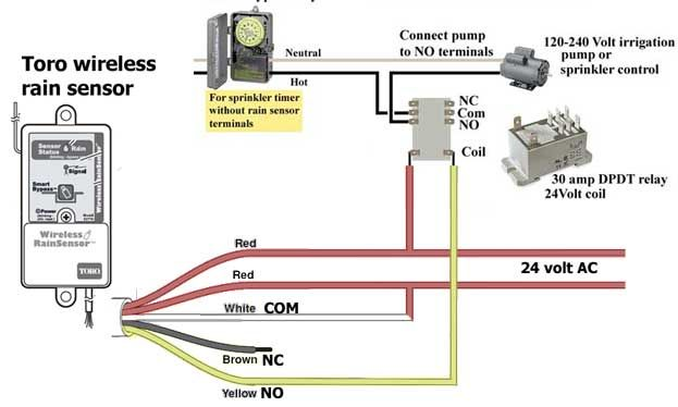 how to wire intermatic sprinkler timers  sprinkler timer