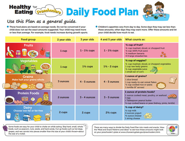First 5 California Daily Meal Plan Toddler Nutrition Meal Plan For Toddlers