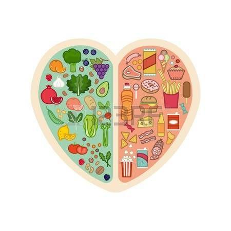 alimentos chatarra: corazón humano con los vehículos sanos