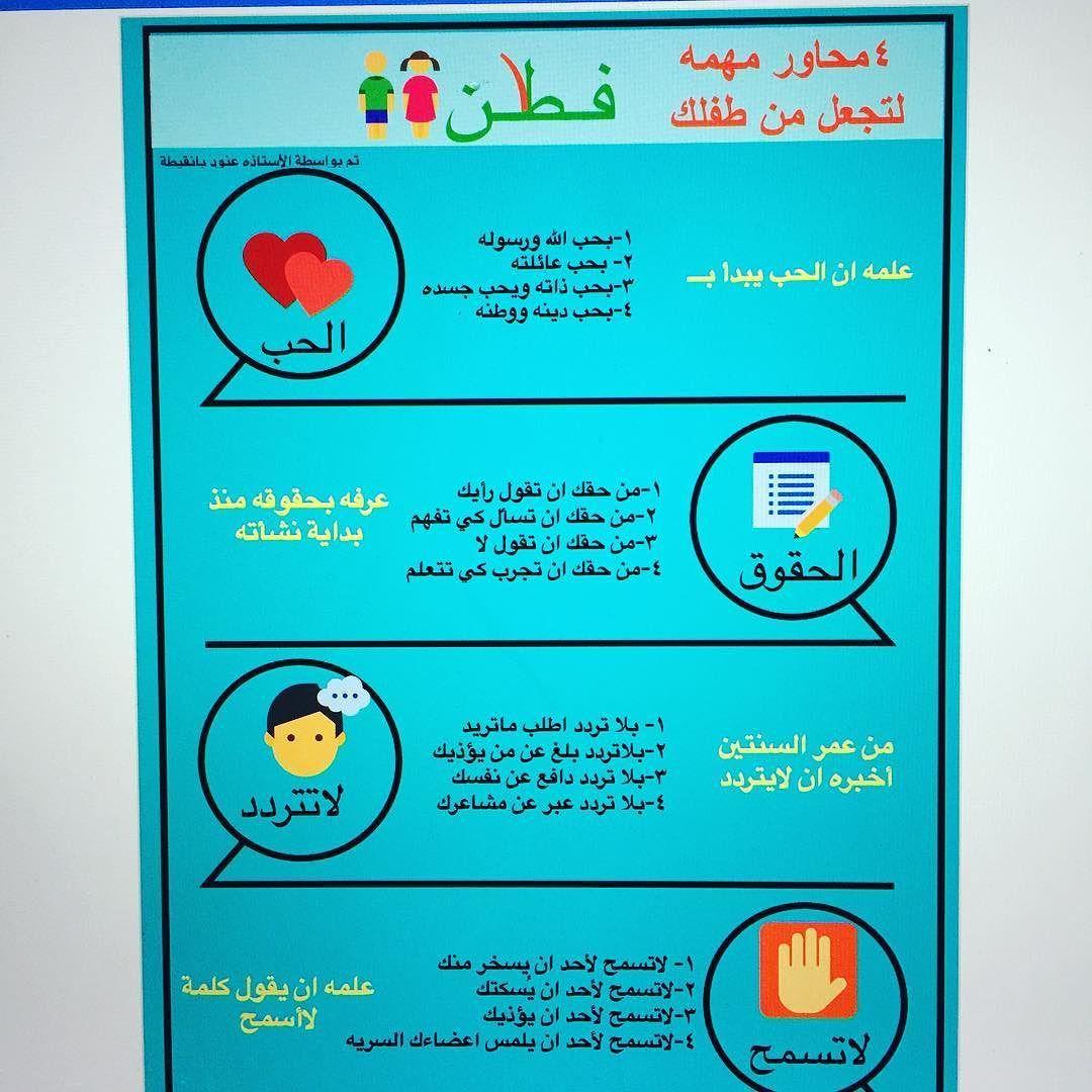 اعمالي فطن انفوجرافيك اطفالنا طلابنا ابنائنا اهداء لكل الأمهات الاباء Kids Education Education Kindergarten