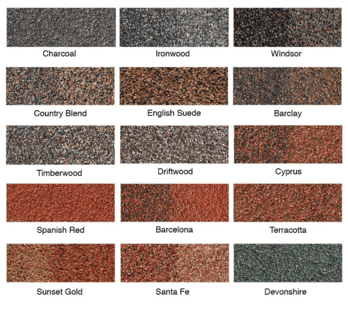 Best Learn All About Roofing In This Article Metal Roof Tiles 400 x 300