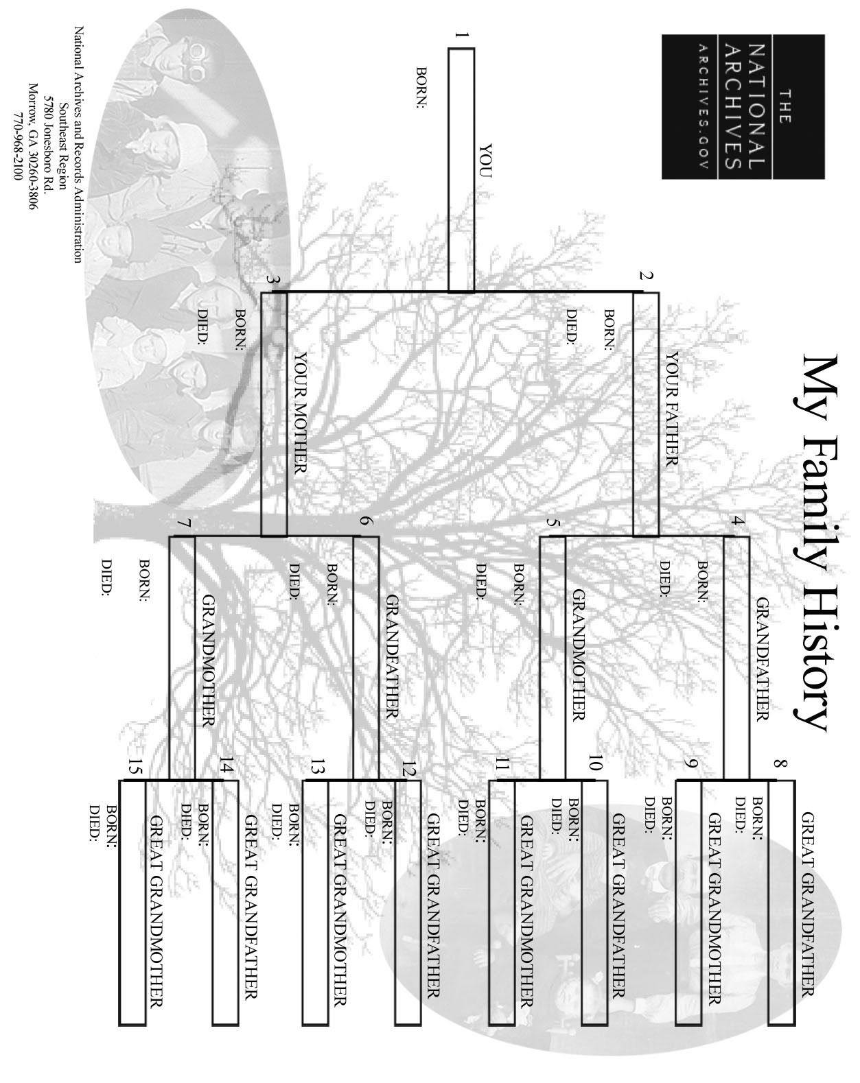 Genealogical Forms Pedigree Chart Family Group Sheet