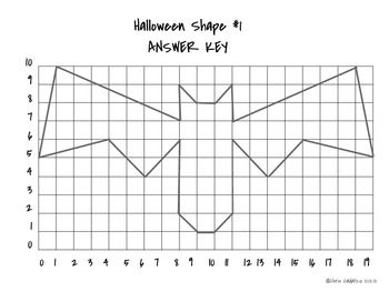 Halloween Coordinate Graphing Common Core Activity