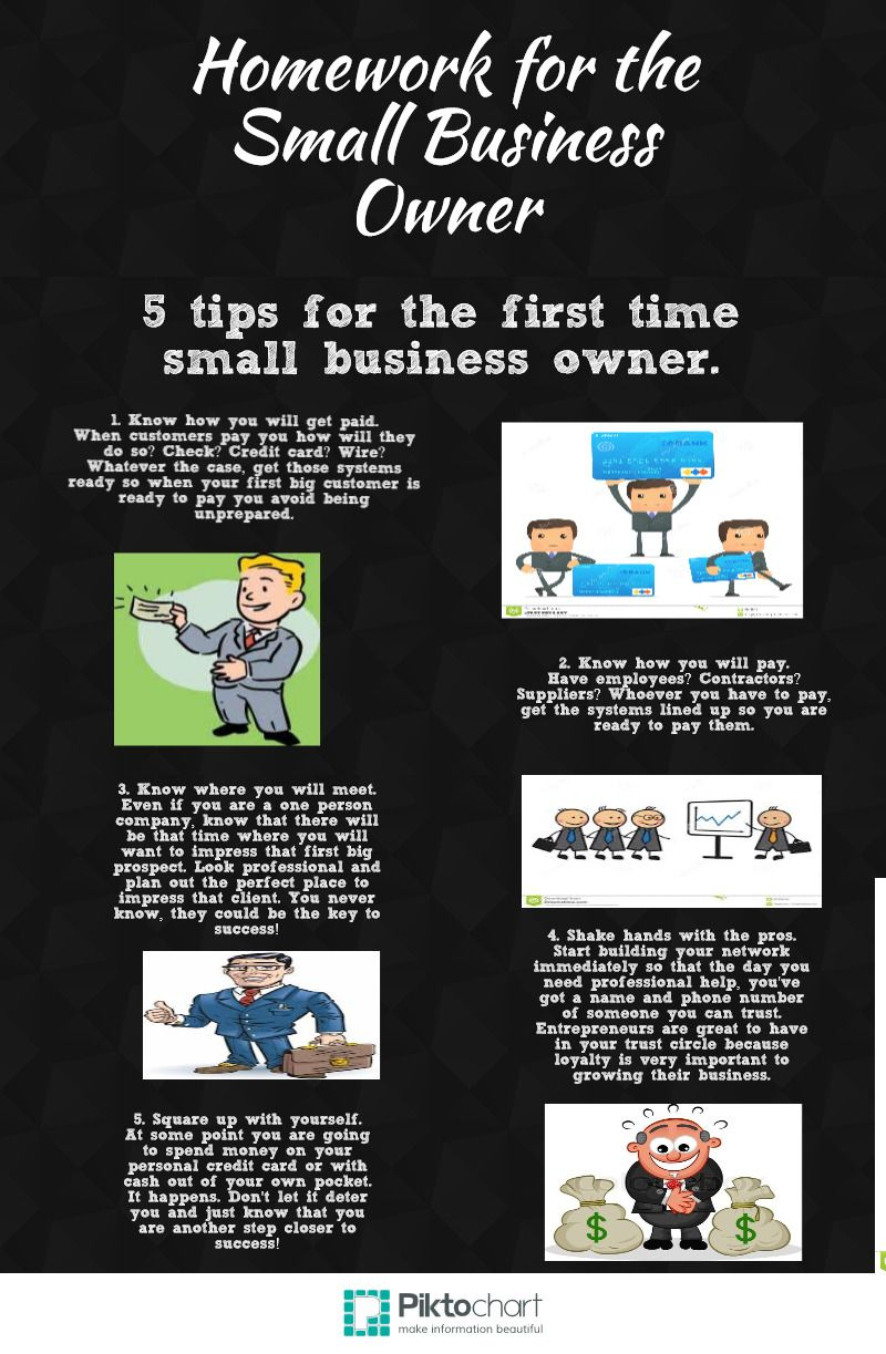 Homework for the small business owner. Tips that every small ...
