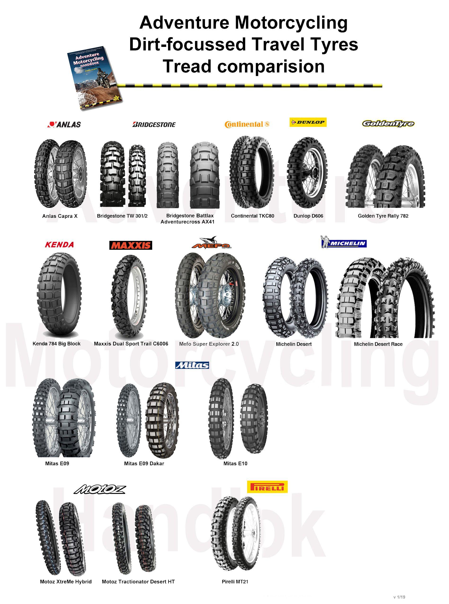 The Best Off Road Travel Tyres Adventure Motorcycling Handbook 2020 In 2020 Adventure Motorcycling Off Road Racing Bridgestone