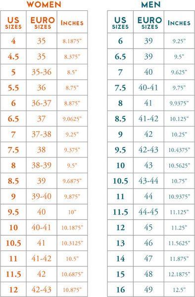 Shoe Size Conversion Chart Inches To Usa Size Women Men